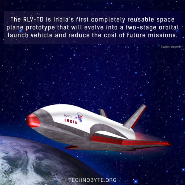 interesting facts RLV-TD ISRO India's relaunchable space vehicle