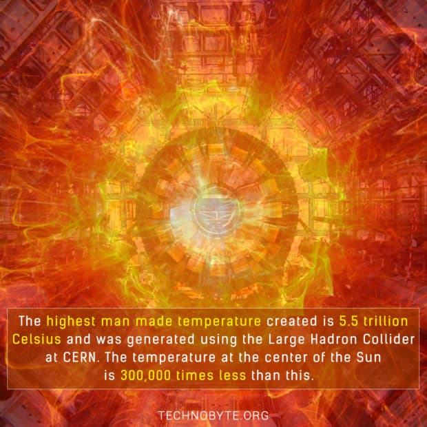 awesome physics fact about the highest man made temperature